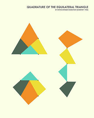 Quadrature Of The Triangle Poster