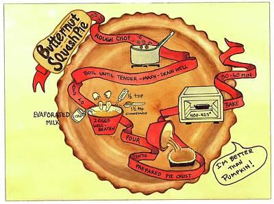 Recipe-butternut Squash Pie Poster
