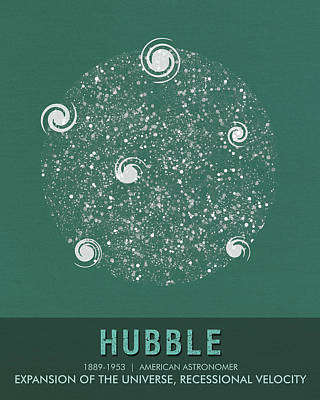 Science Posters - Edwin Hubble - Astronomer Poster