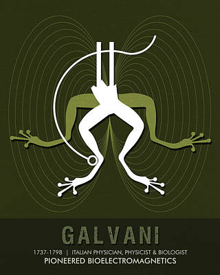Science Posters - Luigi Galvani - Physician, Biologist, Physicist Poster