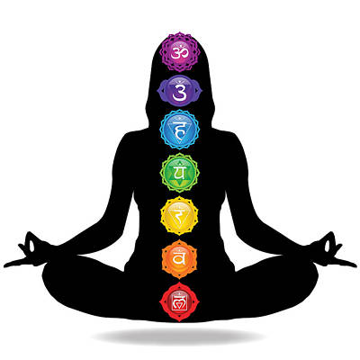 Seven Chakra Illustration With Woman Silhouette Poster