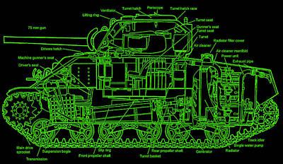 Sherman M4a4 Tank Poster