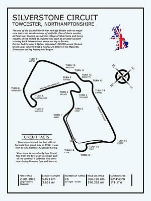 Silverstone Circuit Poster