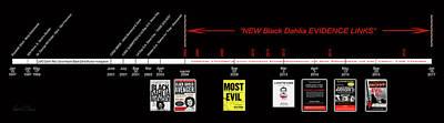Skh Black Dahlia Inv. Time Line Poster