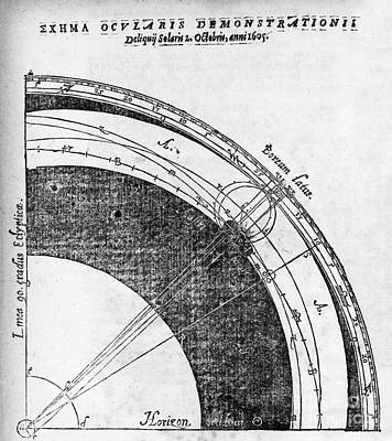 Solar Eclipse Diagram. 17th Century Poster by Middle Temple Library