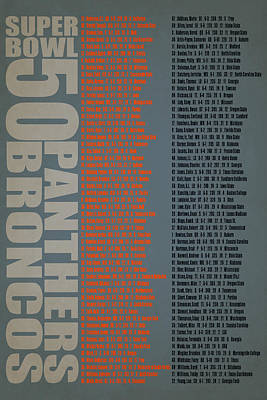 Super Bowl 50 Broncos Panthers Roster Poster by Joe Hamilton