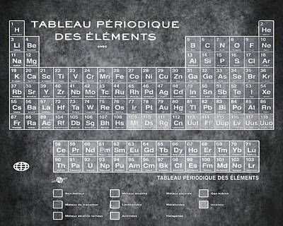 Tableau Periodiques Periodic Table Of The Elements Vintage Chart Silver Poster by Tony Rubino