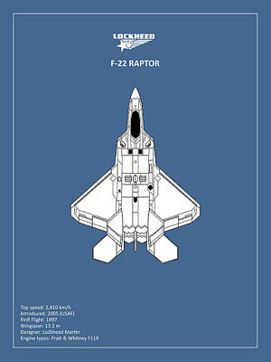 The F-22 Raptor Poster