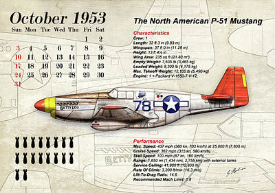 The North American P-51 Mustang V1 Poster