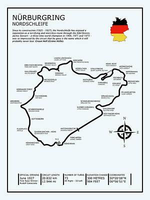 The Nurburgring Poster by Mark Rogan
