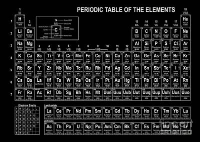 The Periodic Table Of The Elements Black And White Poster