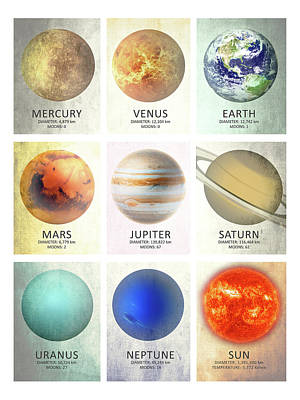 The Planets Poster by Mark Rogan