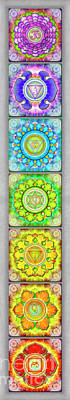 The Seven Chakras - Series 3 Artwork 2.2.1 Poster