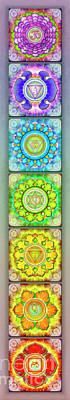 The Seven Chakras - Series 3 Artwork 2.3.1 Poster