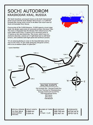 The Sochi Autodrom Poster by Mark Rogan