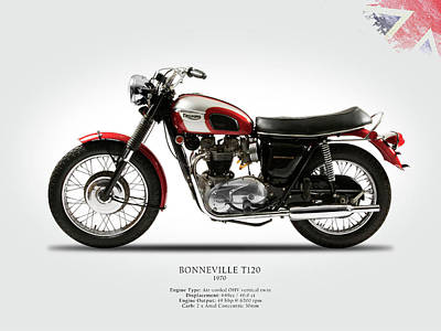 Triumph Bonneville 1970 Poster