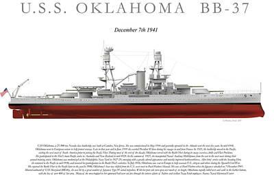 Uss Oklahoma On December 7th Poster