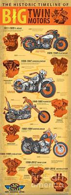 Vintage Motorcycle History Poster Poster by Pd
