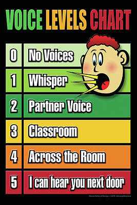 Poster featuring the digital art Voice Level Poster -1 by Shevon Johnson