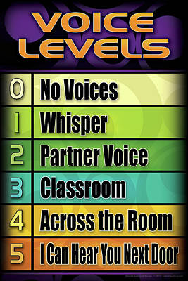 Poster featuring the digital art Voice Levels - 2 by Shevon Johnson