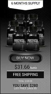 Where To Buy Progentra Poster