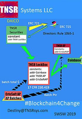 Tnsr Ethereum Cluster Poster