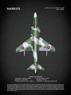 HARRIER JET LANDING MILITARY AIRCRAFT POSTER PRINT 24x36 HI RES 9MIL PAPER