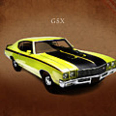 Buick Gsx 1971 Poster