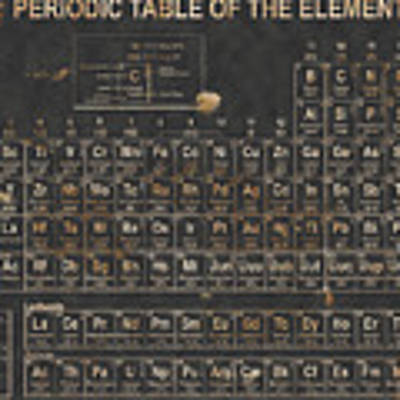 Periodic Table Grunge Style Poster