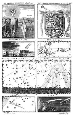Designs Similar to Lubienietz's Theatrum Cometicum