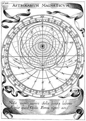 Designs Similar to Kircher's Magnetic Astrolabe