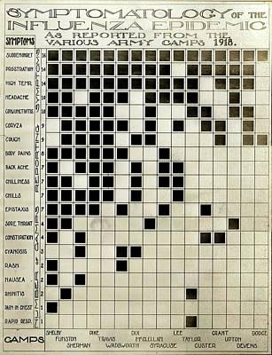 Designs Similar to Flu Symptoms Chart
