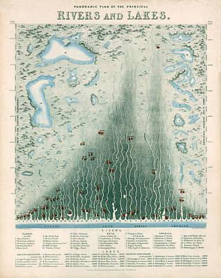Panoramic Drawings Prints