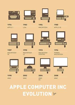 Computer Digital Art