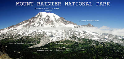 Designs Similar to Mount Rainier South Side