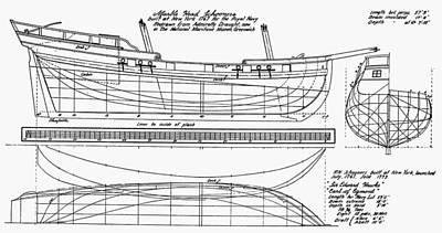 Designs Similar to Schooner Plans, 1767 by Granger