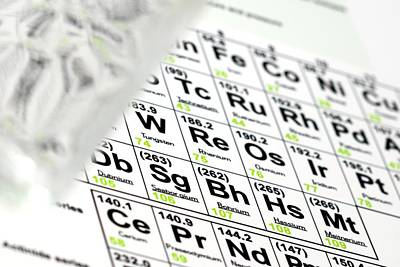 Designs Similar to Periodic Table by Steve Horrell