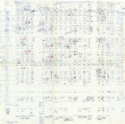 Genetic Code Photographs