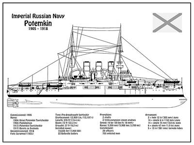 Battleship Potemkin Digital Art