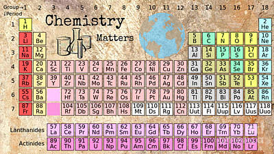 Digital Art -  Periodic Table Of Elements by Mindy Bench