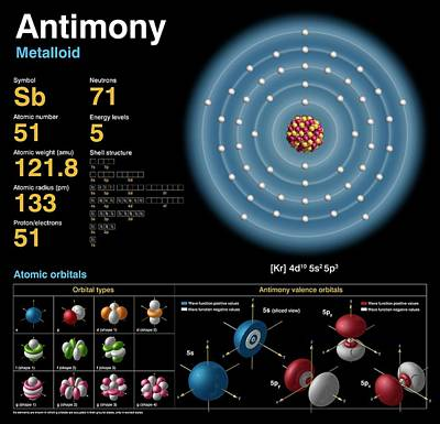 Neutron Photograph - Antimony by Carlos Clarivan