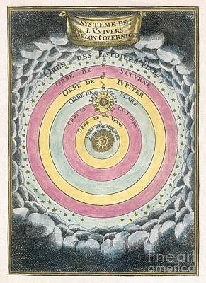 Copernican Solar System, 1690 Artwork Art Print by Detlev van Ravenswaay