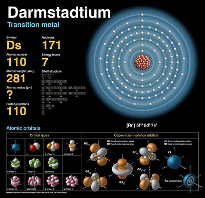 Data Photograph - Darmstadtium by Carlos Clarivan