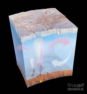Europa Water Currents, Artwork Art Print