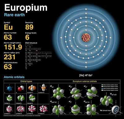 Data Photograph - Europium by Carlos Clarivan