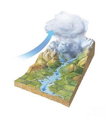 Flash Flooding, Artwork Art Print by Gary Hincks