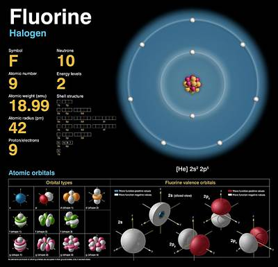 Chemical Photograph - Fluorine by Carlos Clarivan
