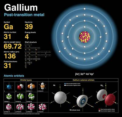 Data Photograph - Gallium by Carlos Clarivan