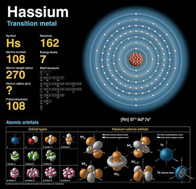 Chemical Photograph - Hassium by Carlos Clarivan
