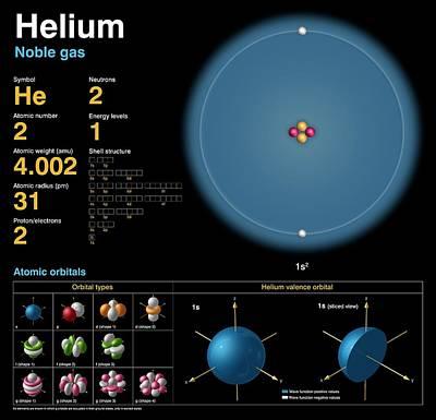 Helium Art Print by Carlos Clarivan